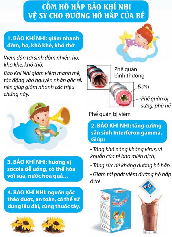 Cốm hô hấp Bảo Khí Nhi giúp phòng ngừa và điều trị viêm hô hấp trẻ em